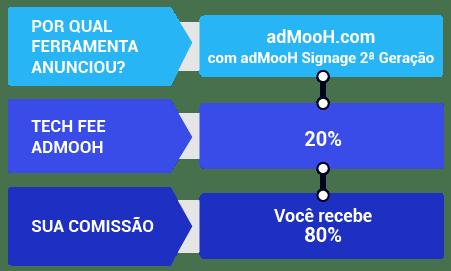 Veiculos - como a admooh me remunera - infografico 2 mob 2